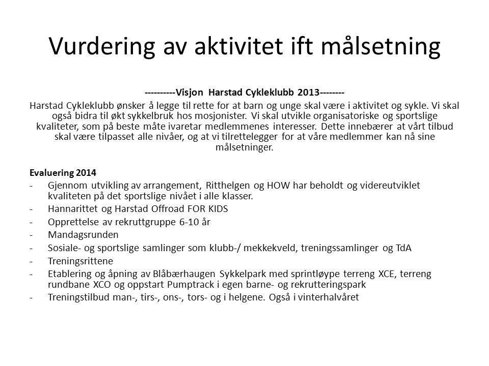 Vurdering av aktivitet ift målsetning ----------Visjon Harstad Cykleklubb 2013-------- Harstad Cykleklubb ønsker å legge til rette for at barn og unge skal være i aktivitet og sykle.