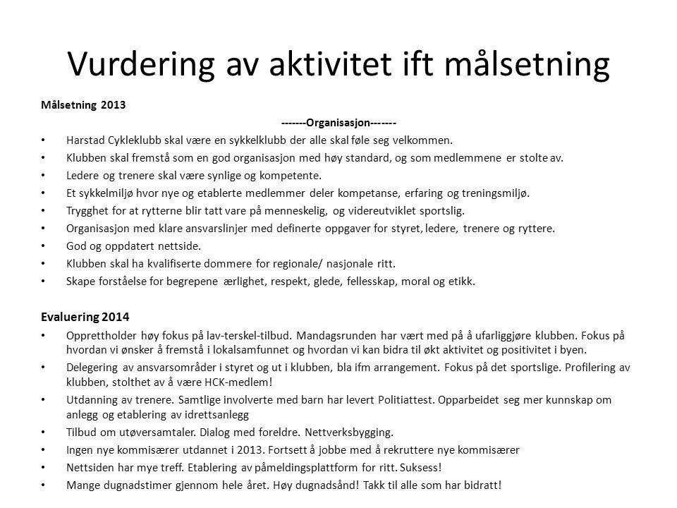 Vurdering av aktivitet ift målsetning Målsetning 2013 -------Organisasjon------- Harstad Cykleklubb skal være en sykkelklubb der alle skal føle seg ve