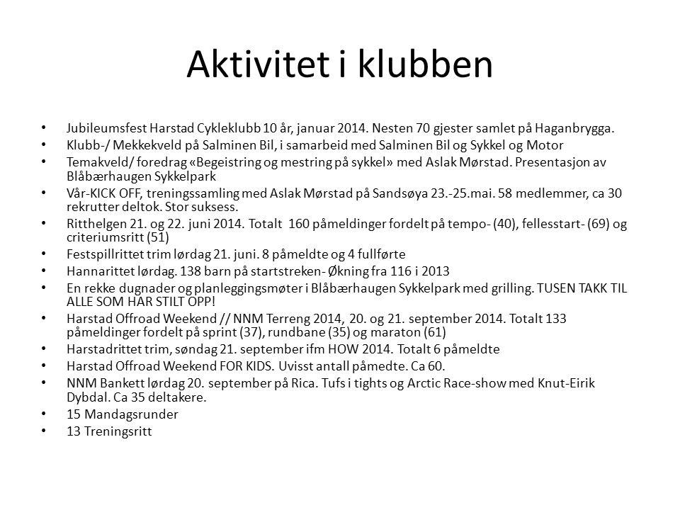 Aktivitet i klubben Jubileumsfest Harstad Cykleklubb 10 år, januar 2014. Nesten 70 gjester samlet på Haganbrygga. Klubb-/ Mekkekveld på Salminen Bil,