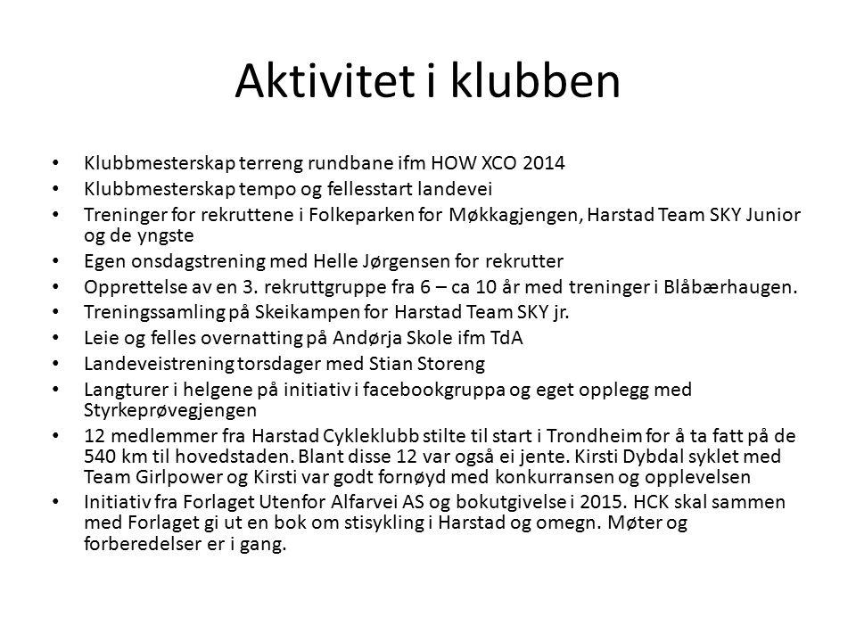 Medlemstall for 2014 Hele klubben Kjønn0-5 år6-12 år13-19 år20-25 år26- år Kvinner5912361 Menn120297131 Antall medlemmer 2014 273 medlemmer meldt inn til Idrettsregistreringen (290 medlemmer i dag).