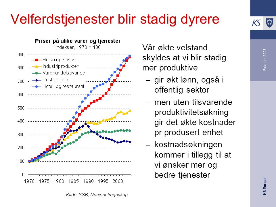 KS Europa Februar 2008 Velferdstjenester blir stadig dyrere Vår økte velstand skyldes at vi blir stadig mer produktive –gir økt lønn, også i offentlig sektor –men uten tilsvarende produktivitetsøkning gir det økte kostnader pr produsert enhet –kostnadsøkningen kommer i tillegg til at vi ønsker mer og bedre tjenester Kilde: SSB, Nasjonalregnskap