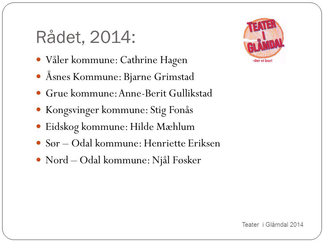 Rådet, 2014: Våler kommune: Cathrine Hagen Åsnes Kommune: Bjarne Grimstad Grue kommune: Anne-Berit Gullikstad Kongsvinger kommune: Stig Fonås Eidskog