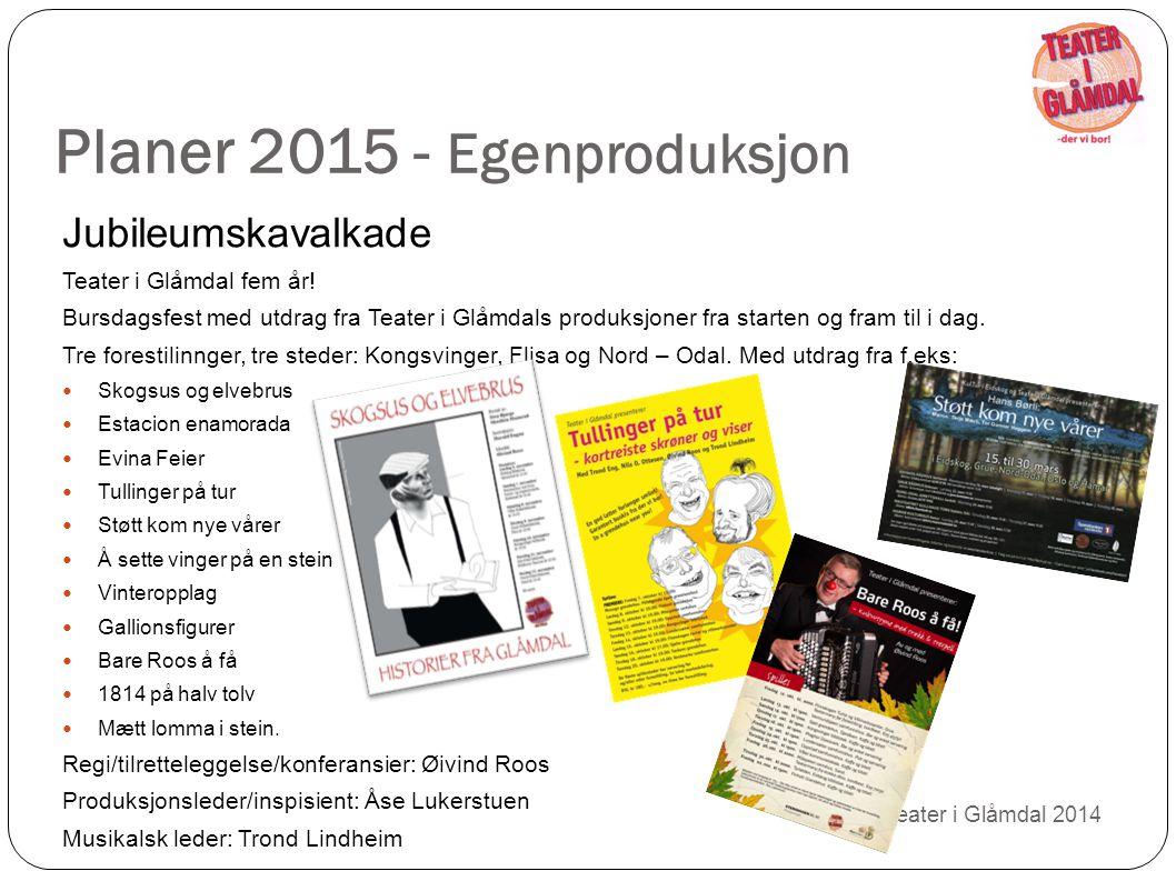 Planer 2015 - Egenproduksjon Teater i Glåmdal 2014 Jubileumskavalkade Teater i Glåmdal fem år! Bursdagsfest med utdrag fra Teater i Glåmdals produksjo