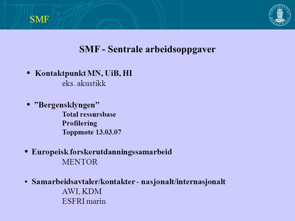 SMF - Sentrale arbeidsoppgaver Kontaktpunkt MN, UiB, HI eks.