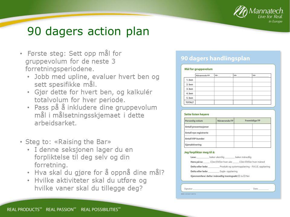 Første steg: Sett opp mål for gruppevolum for de neste 3 forretningsperiodene. Jobb med upline, evaluer hvert ben og sett spesifikke mål. Gjør dette f