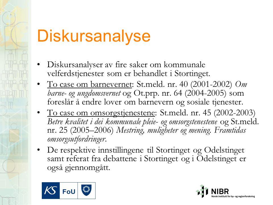 Diskursanalyse Diskursanalyser av fire saker om kommunale velferdstjenester som er behandlet i Stortinget.