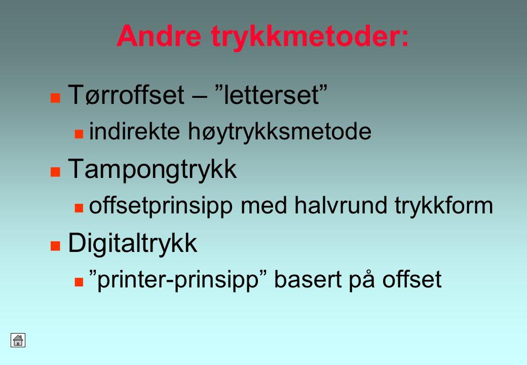 "Andre trykkmetoder: Tørroffset – ""letterset"" indirekte høytrykksmetode Tampongtrykk offsetprinsipp med halvrund trykkform Digitaltrykk ""printer-prinsi"