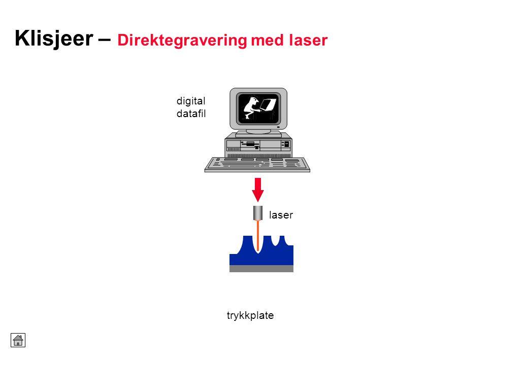 Klisjeer – Direktegravering med laser laser digital datafil trykkplate