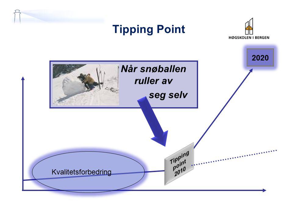 Tipping Point Når snøballen ruller av seg selv 2020 Kvalitetsforbedring