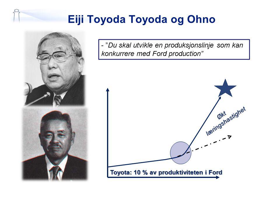 Eiji Toyoda Toyoda og Ohno - Du skal utvikle en produksjonslinje som kan konkurrere med Ford production Øktlæringshastighet Toyota: 10 % av produktiviteten i Ford