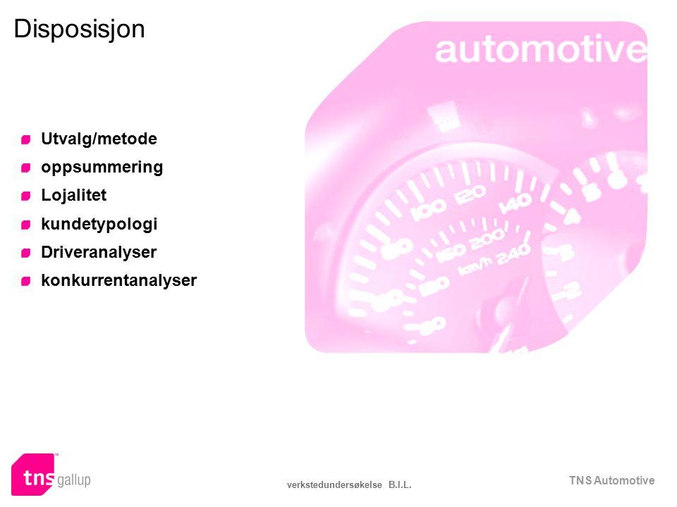 TNS Automotive verkstedundersøkelse B.I.L. Disposisjon Utvalg/metode oppsummering Lojalitet kundetypologi Driveranalyser konkurrentanalyser