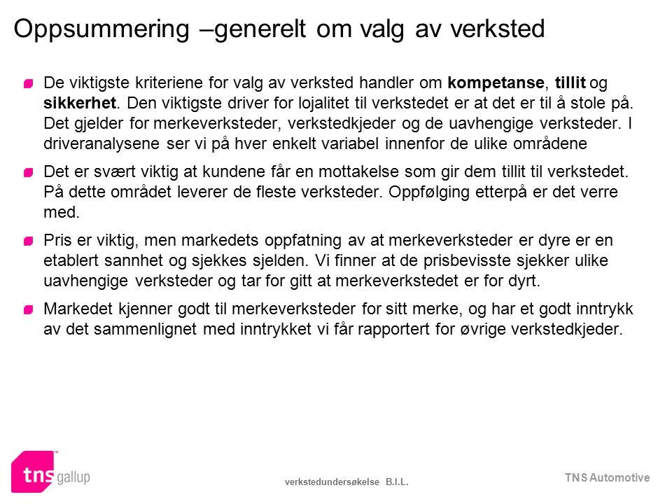 TNS Automotive verkstedundersøkelse B.I.L. Grunner til ikke å velge merkeverksted