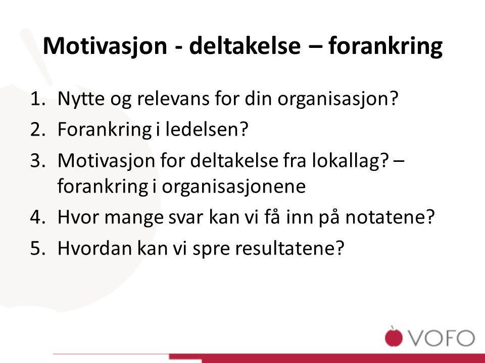 Motivasjon - deltakelse – forankring 1.Nytte og relevans for din organisasjon.