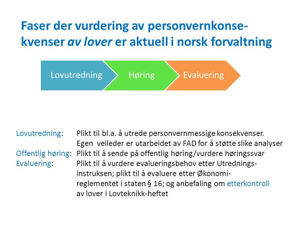 LovutredningHøringEvaluering Lovutredning: Plikt til bl.a.