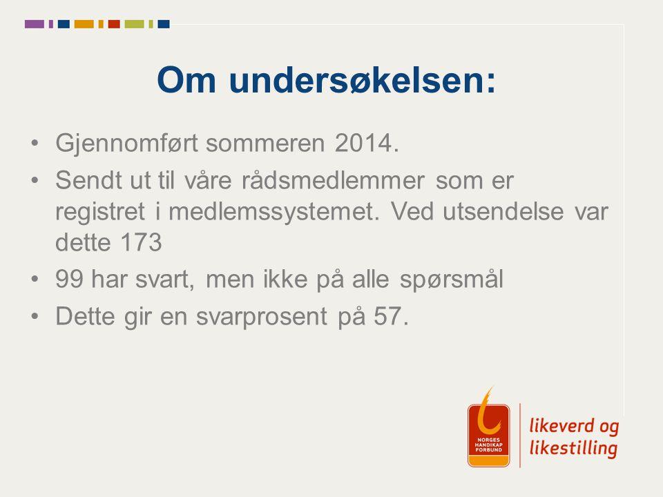 Om undersøkelsen: Gjennomført sommeren 2014.