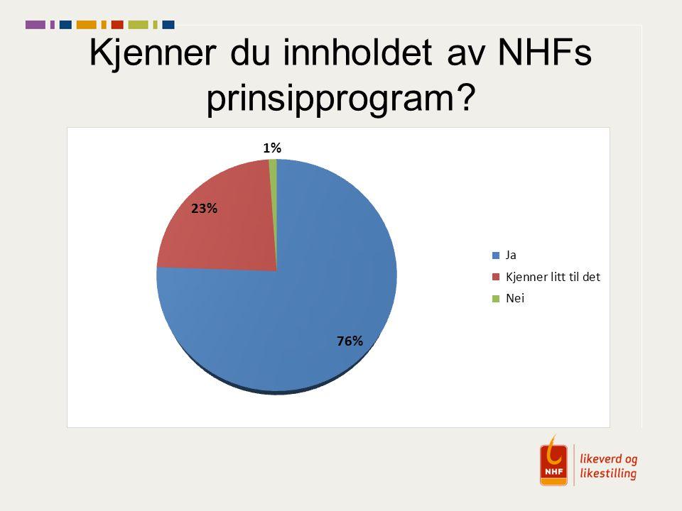 Kjenner du innholdet av NHFs prinsipprogram