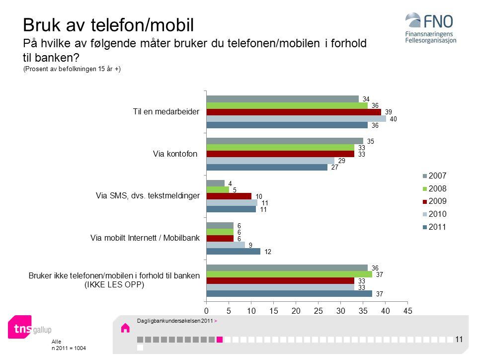 Alle n 2011 = 1004 Bruk av telefon/mobil På hvilke av følgende måter bruker du telefonen/mobilen i forhold til banken.