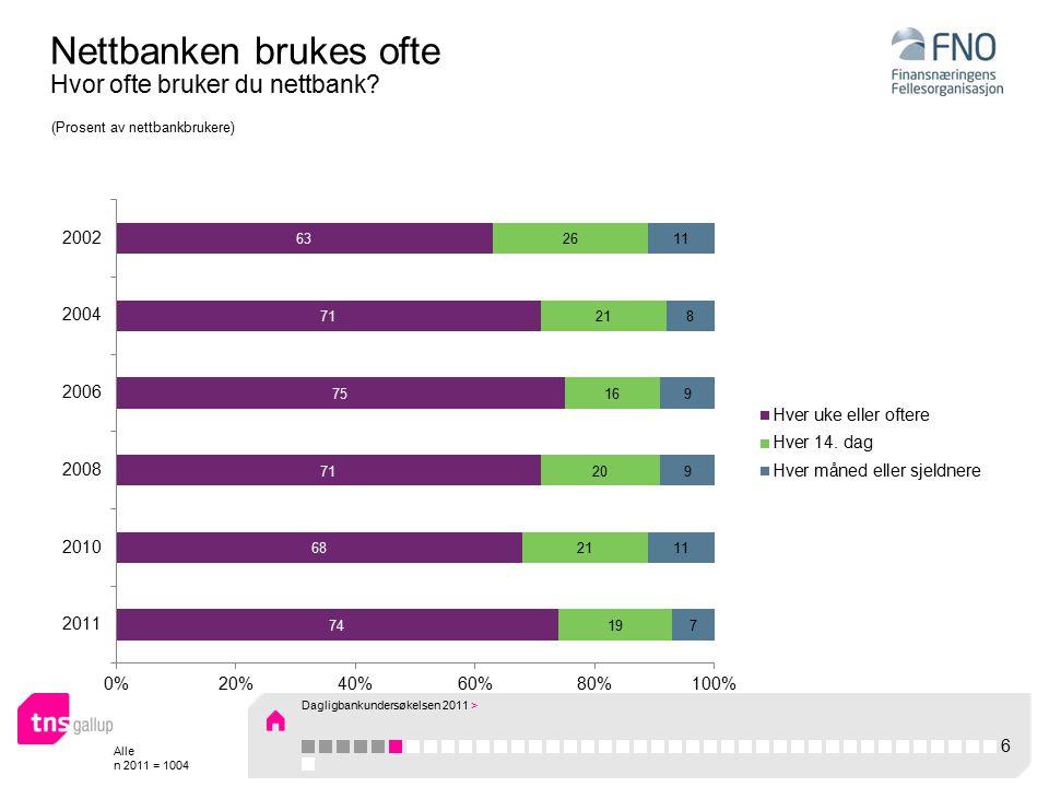 Alle n 2011 = 1004 Tilfredshet med mobilbank Hvor fornøyd er du med å bruke Mobilbank/ mobilt Internett.