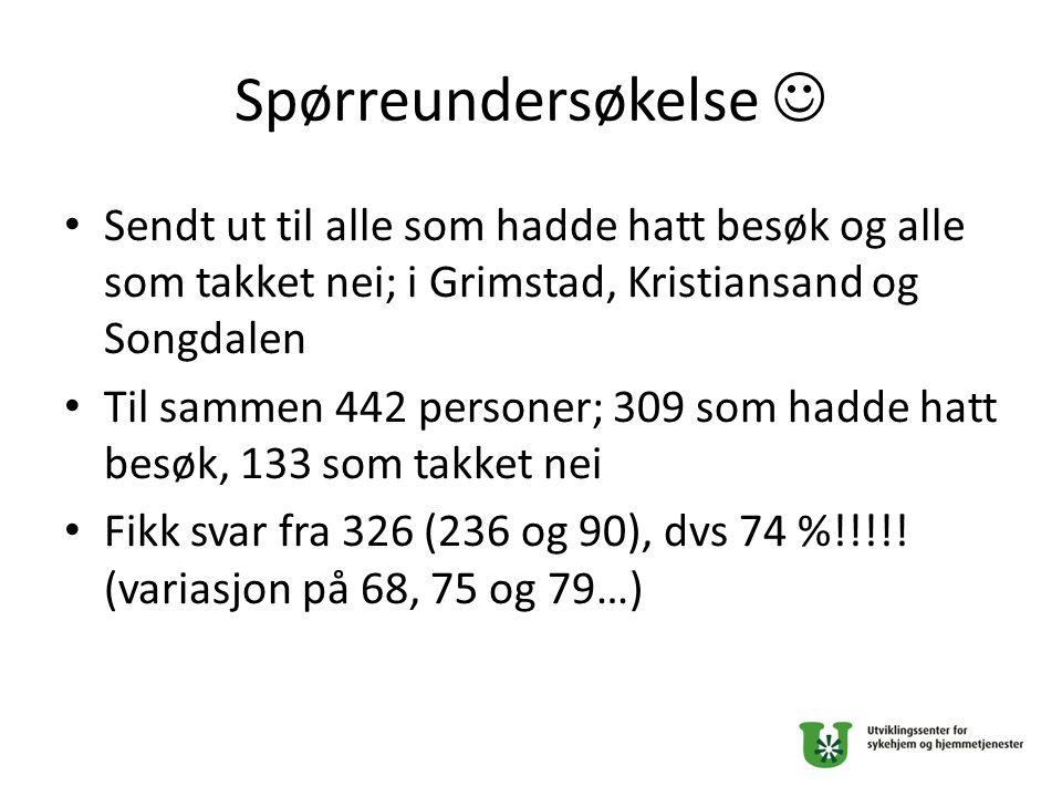 Spørreundersøkelse Sendt ut til alle som hadde hatt besøk og alle som takket nei; i Grimstad, Kristiansand og Songdalen Til sammen 442 personer; 309 s
