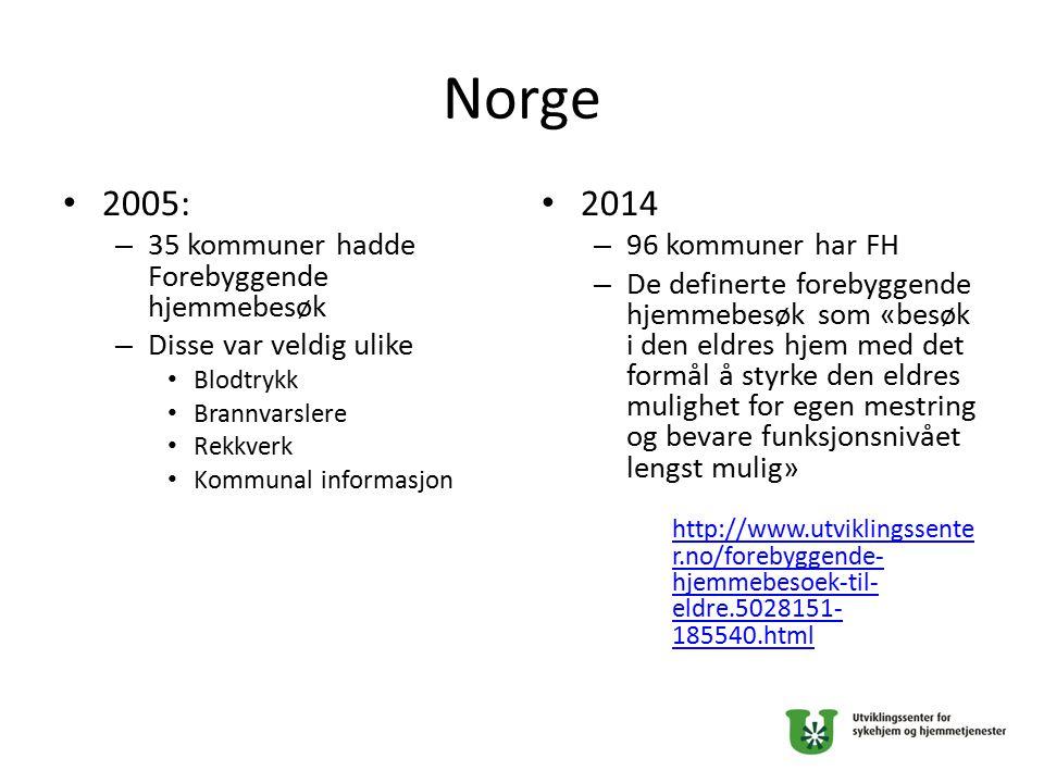 Norge 2005: – 35 kommuner hadde Forebyggende hjemmebesøk – Disse var veldig ulike Blodtrykk Brannvarslere Rekkverk Kommunal informasjon 2014 – 96 komm