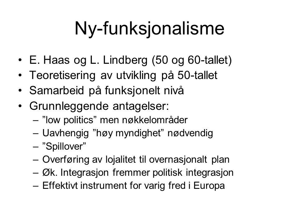 Ny-funksjonalisme E. Haas og L. Lindberg (50 og 60-tallet) Teoretisering av utvikling på 50-tallet Samarbeid på funksjonelt nivå Grunnleggende antagel