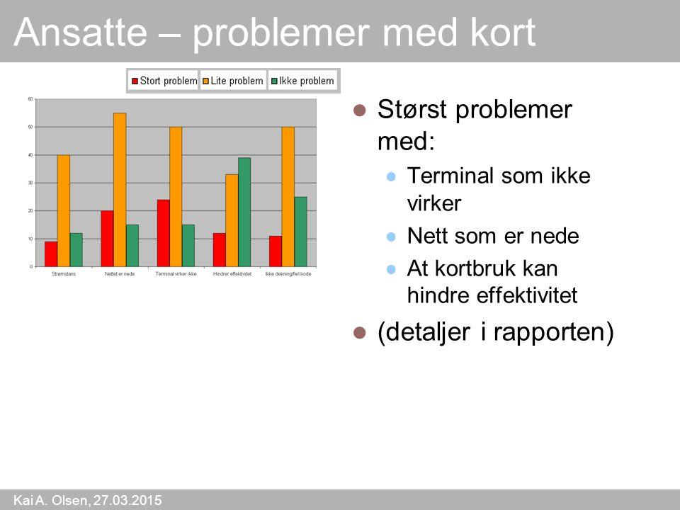 Kai A. Olsen, 27.03.2015 27 Ansatte – problemer med kort Størst problemer med: Terminal som ikke virker Nett som er nede At kortbruk kan hindre effekt