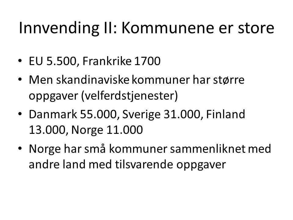 Innvending II: Kommunene er store EU 5.500, Frankrike 1700 Men skandinaviske kommuner har større oppgaver (velferdstjenester) Danmark 55.000, Sverige 31.000, Finland 13.000, Norge 11.000 Norge har små kommuner sammenliknet med andre land med tilsvarende oppgaver