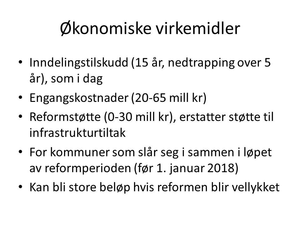 Økonomiske virkemidler Inndelingstilskudd (15 år, nedtrapping over 5 år), som i dag Engangskostnader (20-65 mill kr) Reformstøtte (0-30 mill kr), erstatter støtte til infrastrukturtiltak For kommuner som slår seg i sammen i løpet av reformperioden (før 1.