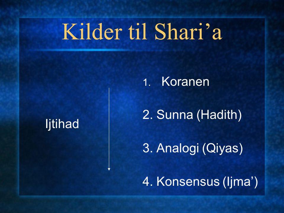 Kilder til Shari'a 1. Koranen 2. Sunna (Hadith) 3. Analogi (Qiyas) 4. Konsensus (Ijma') Ijtihad