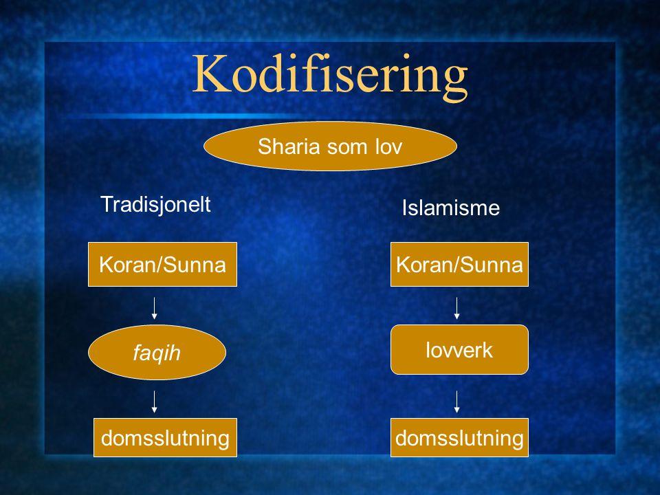 Kodifisering Sharia som lov Tradisjonelt Koran/Sunna faqih domsslutning Islamisme Koran/Sunna lovverk domsslutning