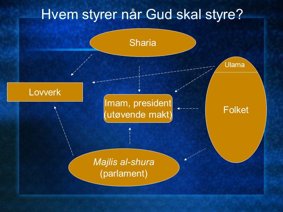 Sharia Lovverk Folket Ulama Imam, president (utøvende makt) Majlis al-shura (parlament) Hvem styrer når Gud skal styre