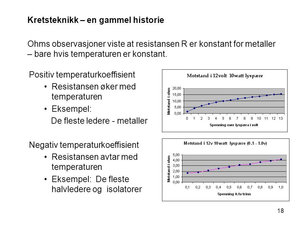 18 Positiv temperaturkoeffisient Resistansen øker med temperaturen Eksempel: De fleste ledere - metaller Negativ temperaturkoeffisient Resistansen avt