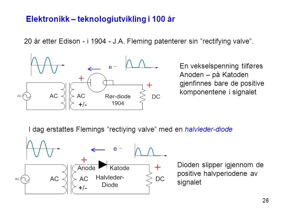 """26 I dag erstattes Flemings """"rectiying valve"""" med en halvleder-diode Dioden slipper igjennom de positive halvperiodene av signalet 20 år etter Edison"""
