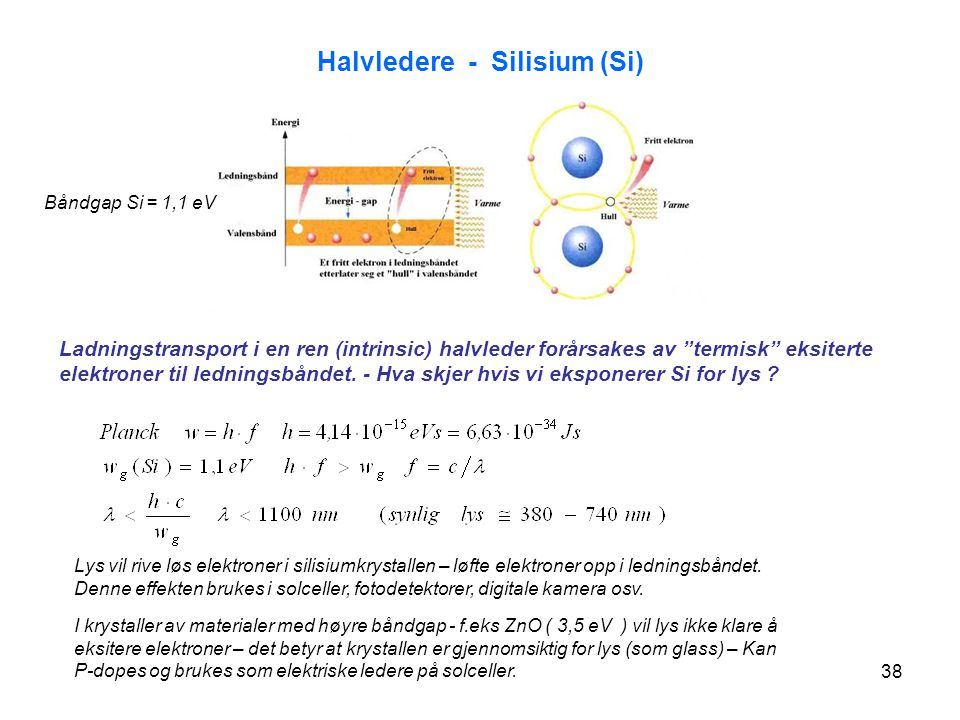 38 Halvledere - Silisium (Si) I krystaller av materialer med høyre båndgap - f.eks ZnO ( 3,5 eV ) vil lys ikke klare å eksitere elektroner – det betyr