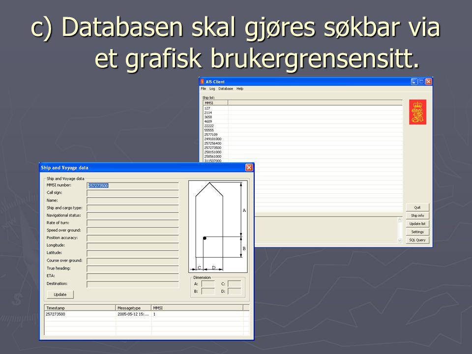 c) Databasen skal gjøres søkbar via et grafisk brukergrensensitt.