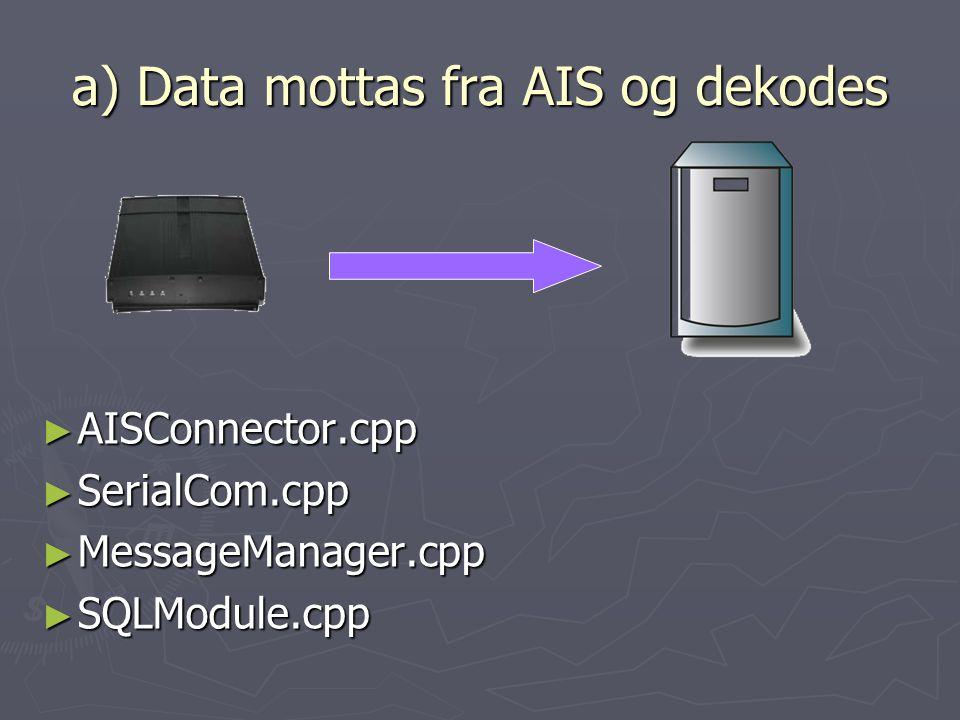 a) Data mottas fra AIS og dekodes ► AISConnector.cpp ► SerialCom.cpp ► MessageManager.cpp ► SQLModule.cpp