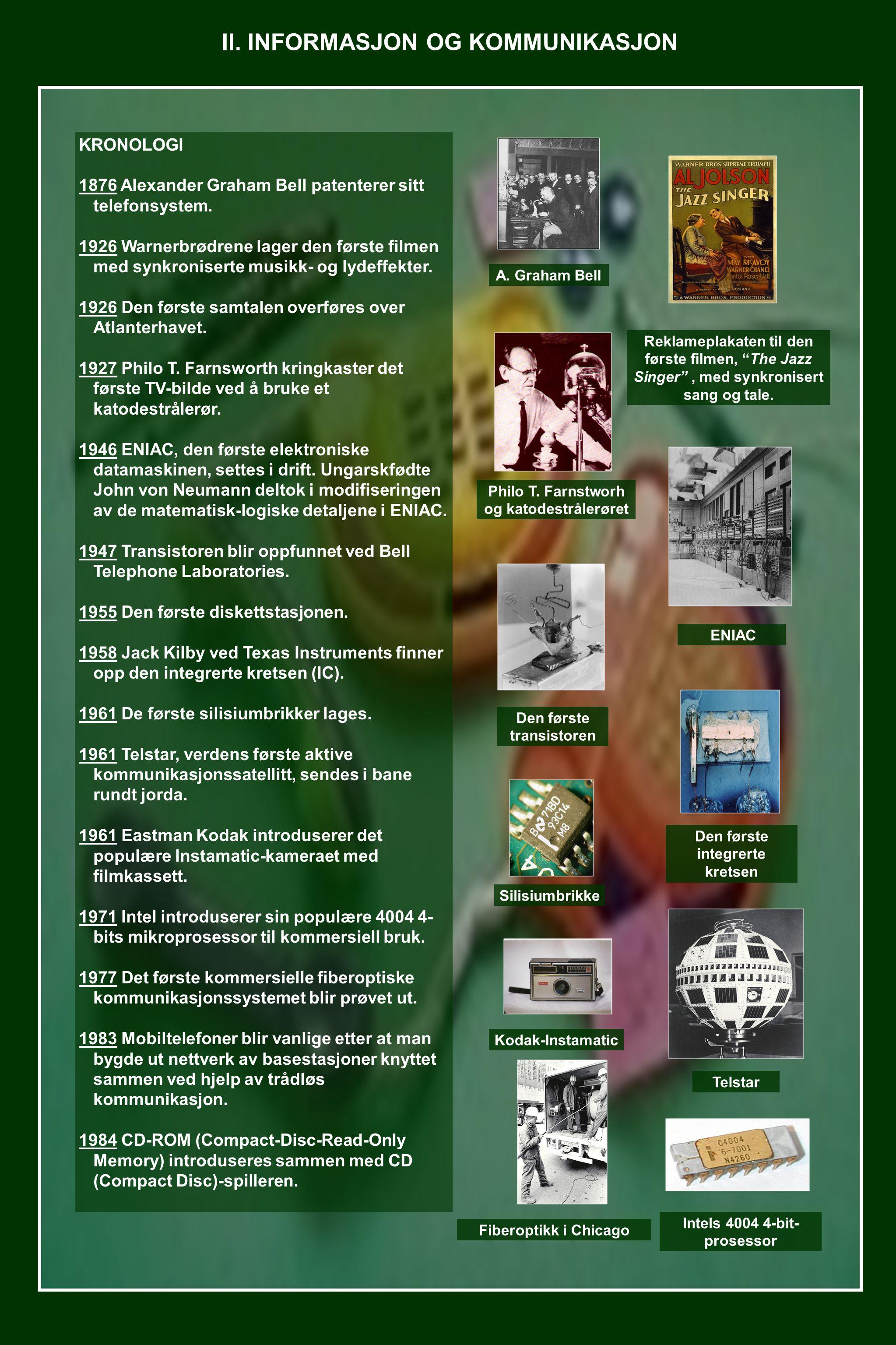 """A. Graham Bell Reklameplakaten til den første filmen, """"The Jazz Singer"""", med synkronisert sang og tale. Philo T. Farnstworh og katodestrålerøret ENIAC"""