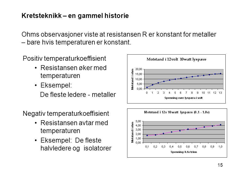 15 Positiv temperaturkoeffisient Resistansen øker med temperaturen Eksempel: De fleste ledere - metaller Negativ temperaturkoeffisient Resistansen avt