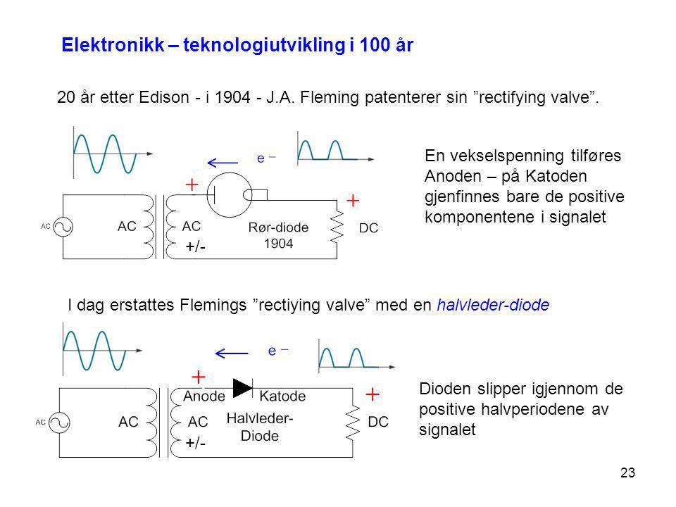 23 I dag erstattes Flemings rectiying valve med en halvleder-diode Dioden slipper igjennom de positive halvperiodene av signalet 20 år etter Edison - i 1904 - J.A.