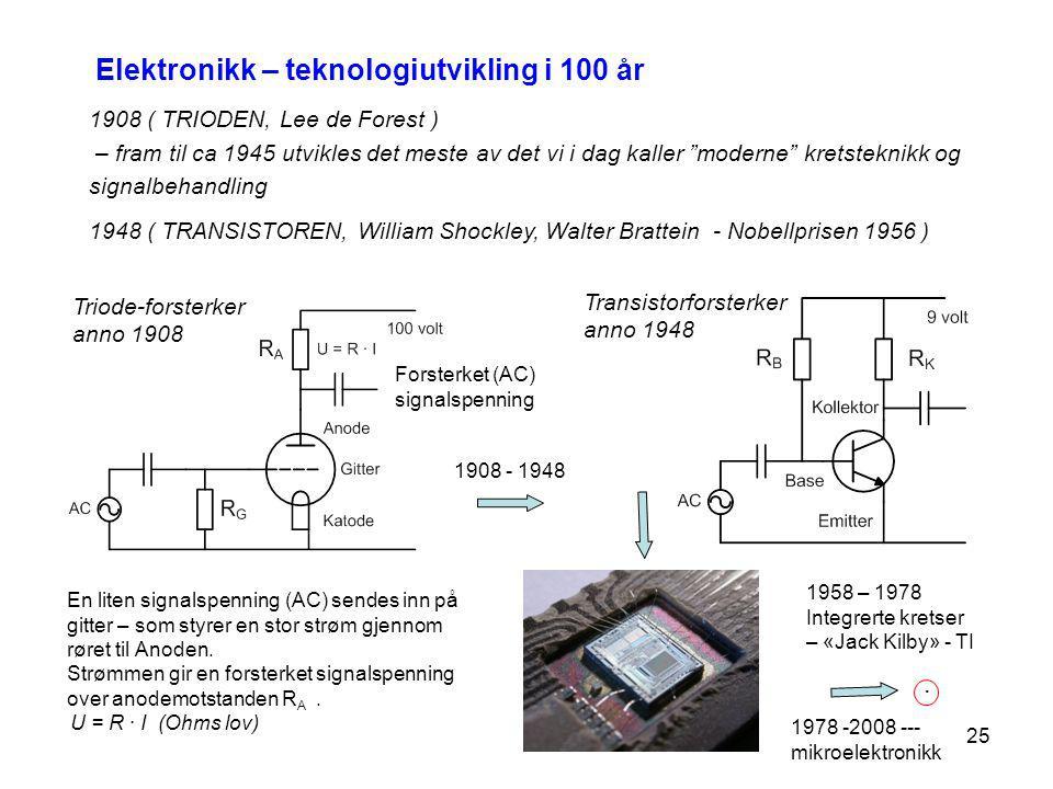 25 1908 ( TRIODEN, Lee de Forest ) – fram til ca 1945 utvikles det meste av det vi i dag kaller moderne kretsteknikk og signalbehandling 1948 ( TRANSISTOREN, William Shockley, Walter Brattein - Nobellprisen 1956 ) Triode-forsterker anno 1908 Transistorforsterker anno 1948 En liten signalspenning (AC) sendes inn på gitter – som styrer en stor strøm gjennom røret til Anoden.