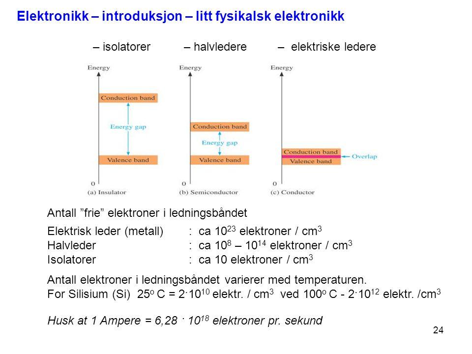24 Husk at 1 Ampere = 6,28 · 10 18 elektroner pr. sekund Elektrisk leder (metall) : ca 10 23 elektroner / cm 3 Halvleder : ca 10 8 – 10 14 elektroner