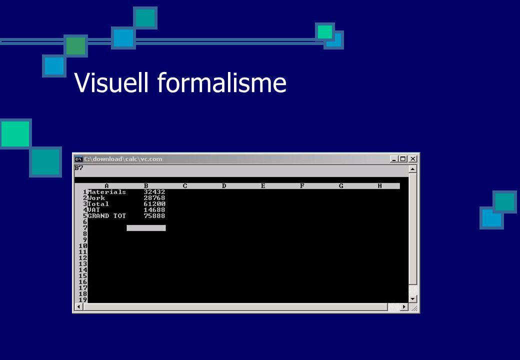Visuell formalisme Visuell – Tiltalende for menneskelig persepsjon Formell – Kan uttrykkes i kontekstfritt (kaskinleselig) Språk