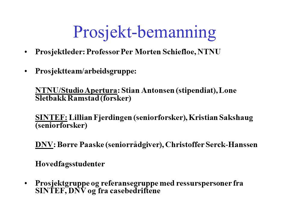 Fremdriftsplan 2003200420052006 AKTIVITETER 1234123412341234 1.