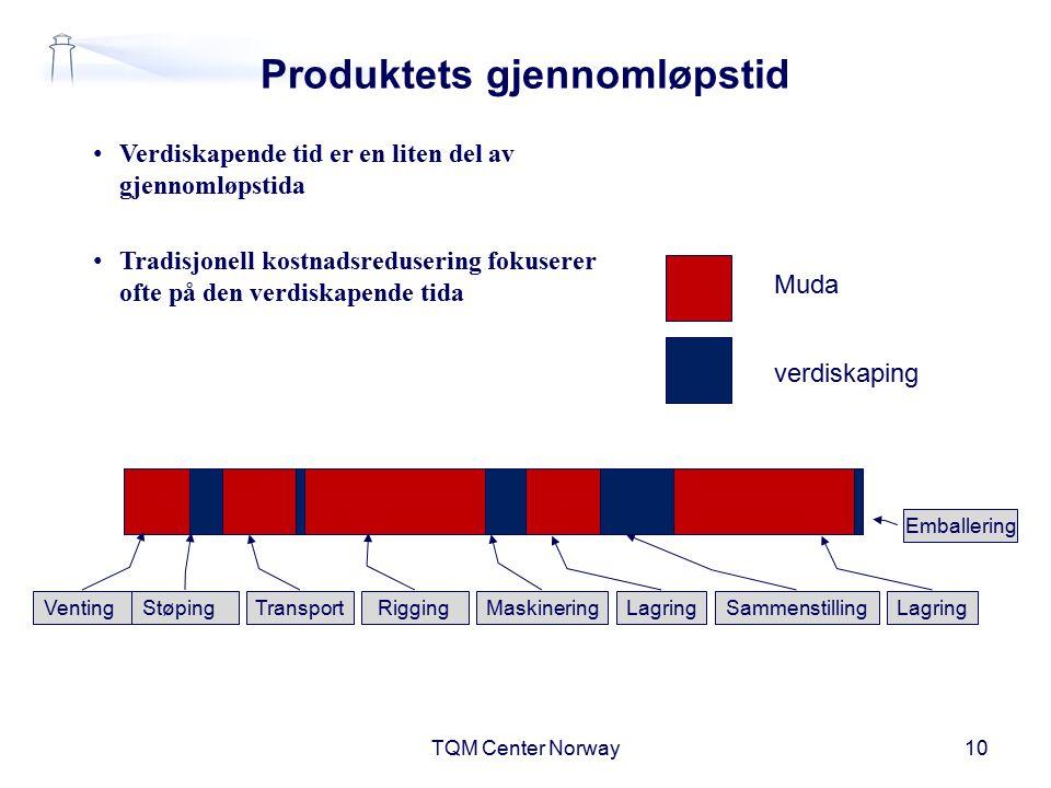 Produktets gjennomløpstid TQM Center Norway10 Verdiskapende tid er en liten del av gjennomløpstida Tradisjonell kostnadsredusering fokuserer ofte på d