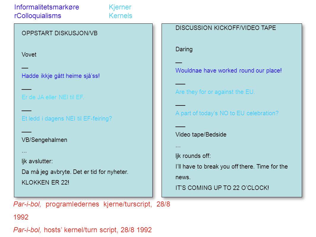 Par-i-bol, programledernes kjerne/turscript, 28/8 1992 Par-i-bol, hosts' kernel/turn script, 28/8 1992 OPPSTART DISKUSJON/VB Vovet __ Hadde ikkje gått heime sjå'ss.