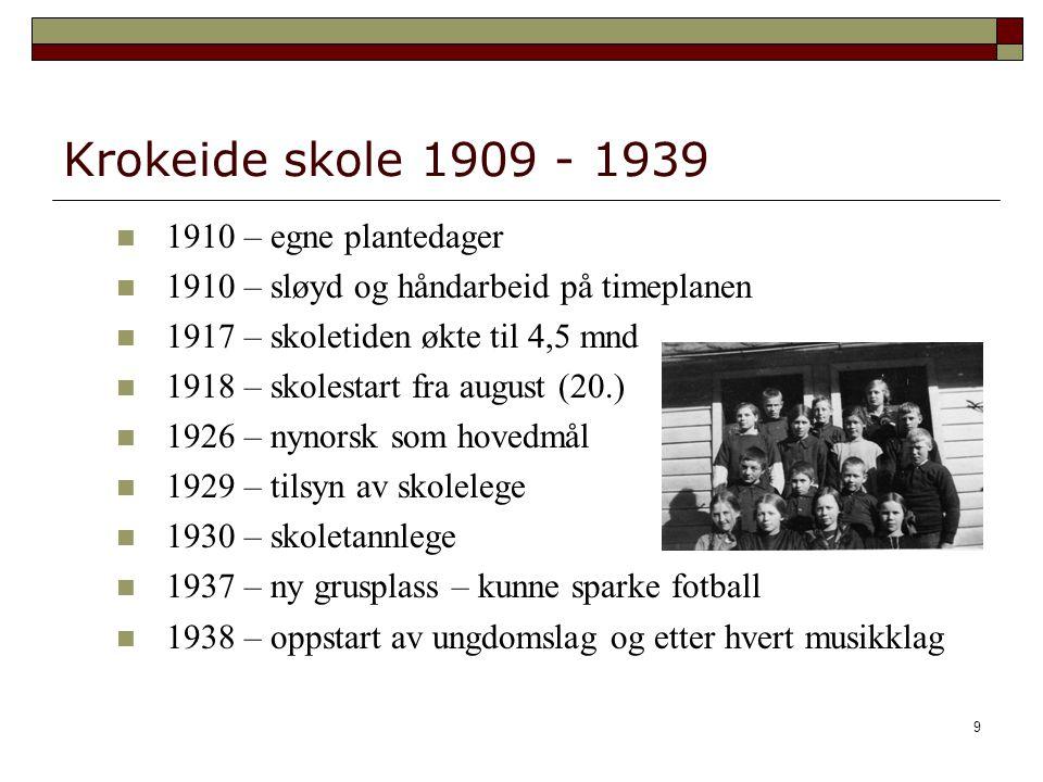 9 Krokeide skole 1909 - 1939 1910 – egne plantedager 1910 – sløyd og håndarbeid på timeplanen 1917 – skoletiden økte til 4,5 mnd 1918 – skolestart fra