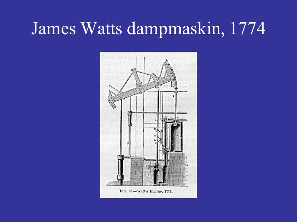 James Watts dampmaskin, 1774