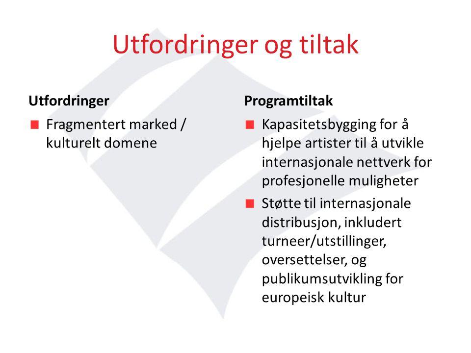 Utfordringer og tiltak Utfordringer Fragmentert marked / kulturelt domene Programtiltak Kapasitetsbygging for å hjelpe artister til å utvikle internasjonale nettverk for profesjonelle muligheter Støtte til internasjonale distribusjon, inkludert turneer/utstillinger, oversettelser, og publikumsutvikling for europeisk kultur