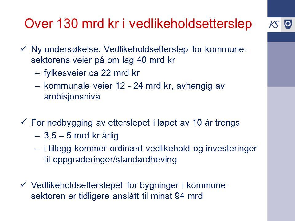 Over 130 mrd kr i vedlikeholdsetterslep Ny undersøkelse: Vedlikeholdsetterslep for kommune- sektorens veier på om lag 40 mrd kr –fylkesveier ca 22 mrd