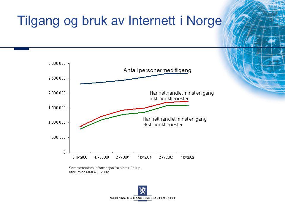 Tilgang og bruk av Internett i Norge Antall personer med tilgang Sammensatt av informasjon fra Norsk Gallup, eforum og MMI 4 Q 2002 Har netthandlet minst en gang inkl.